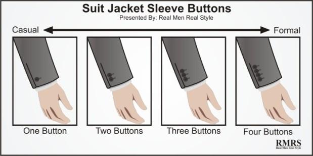 7-Suit-Jacket-sleeve-buttons-5-e1441562425522